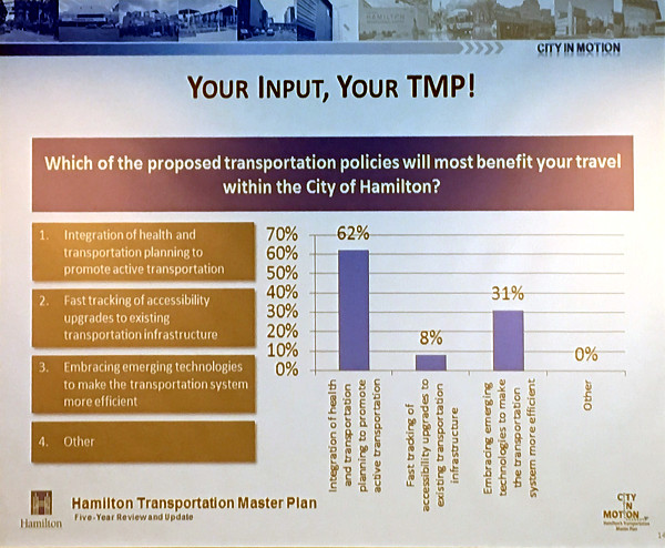 Benefit travel within City