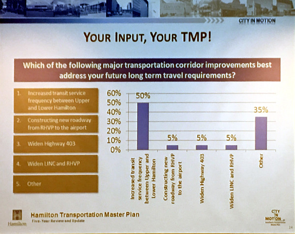Long-term travel requirements