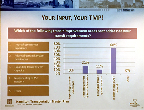 Transit requirements