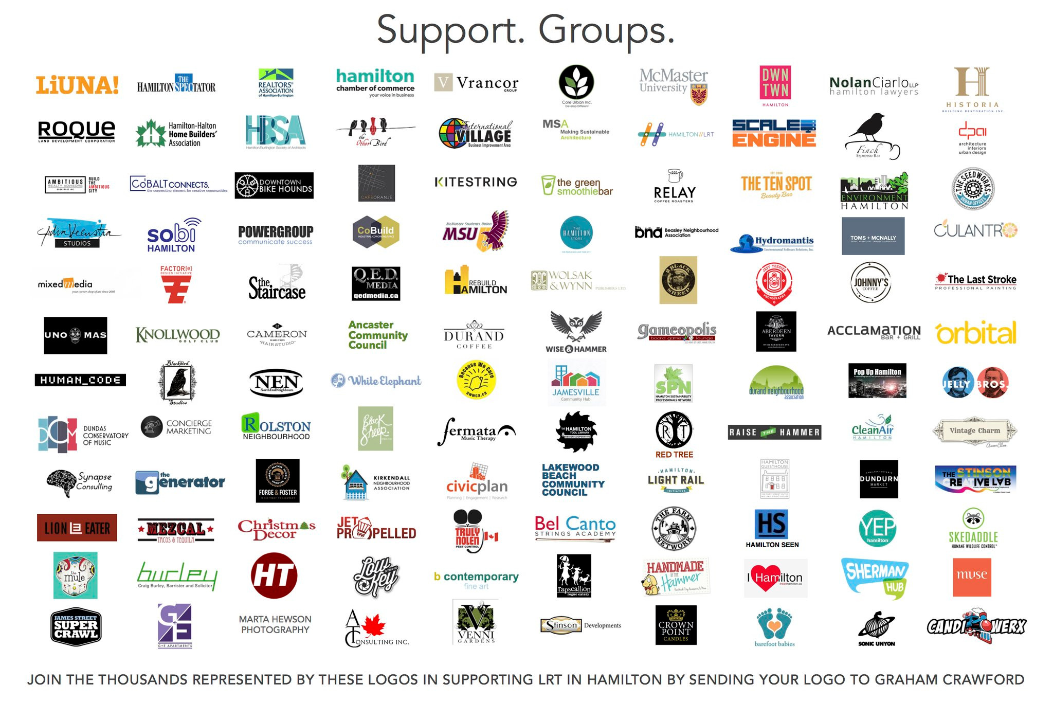 LRT Support Groups, up to 120 organizations now