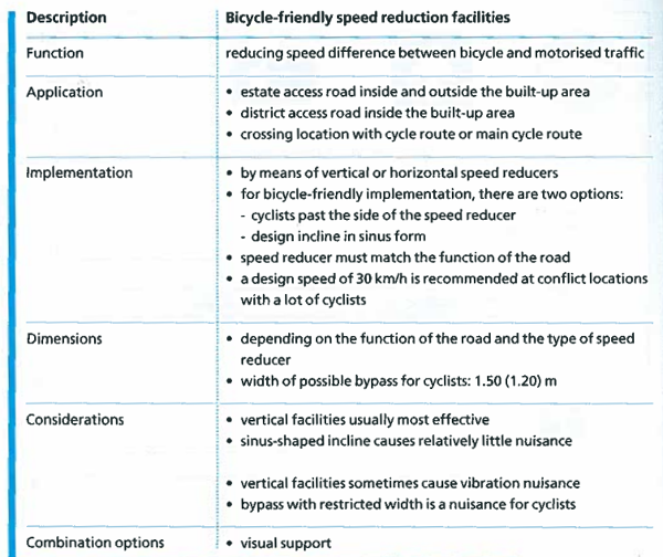 CROW Manual: Bicyle-friendly speed reduction facilities