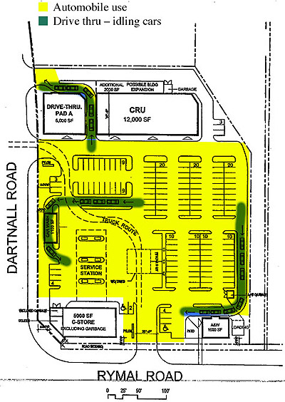 Most of the land in the proposed development at Rymal and Dartnall is reseved for cars.