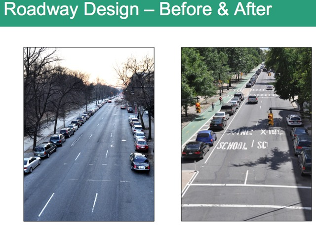 Propect Park roadway design, before and after (Image Credit: Gothamist)