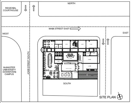 significance of site layout planning construction essay A site layout/plan is an areal overview of your plot that highlights the  this is  very important because it will determine what other structure or.