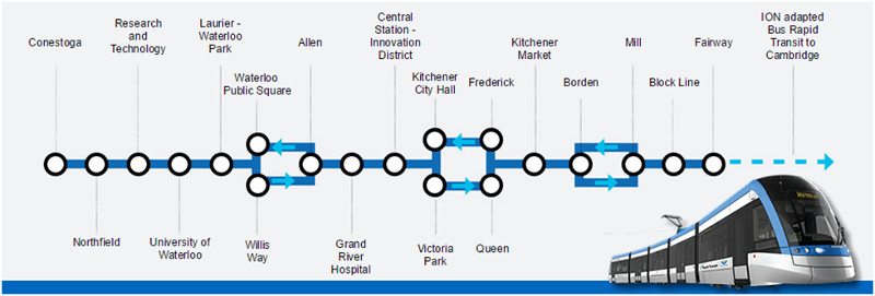Route map of ION LRT