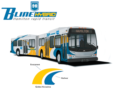 Hamilton's new BRT bus design