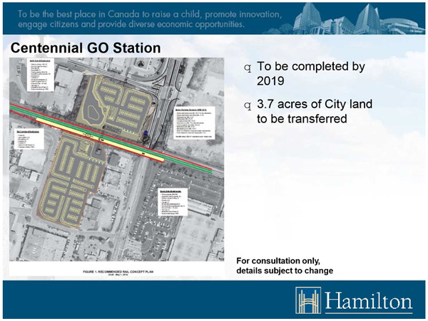 Layout of Stoney Creek GO station on Centennial Parkway (City of Hamilton)