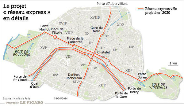 Map of planned axial protected cycle tracks in Paris (Image Credit: Le Figaro)