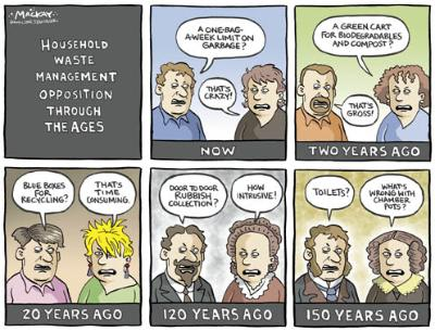 Household Waste Management Opposition Through the Ages (Image Source: The Hamilton Spectator)