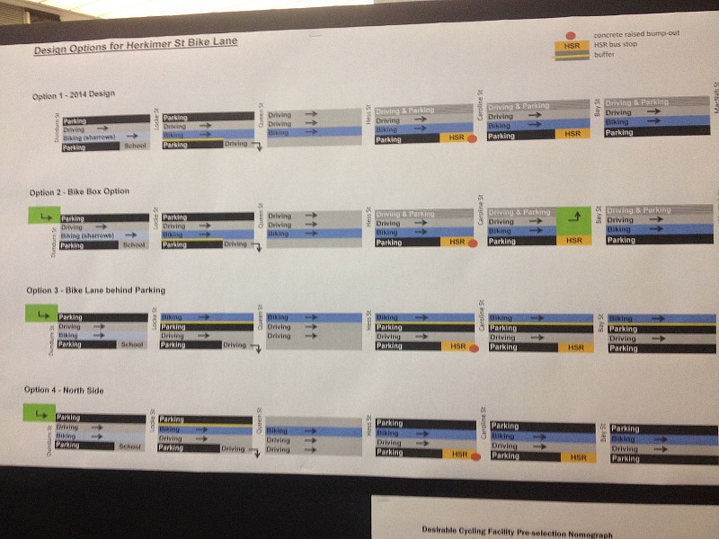 City Board: Options for Herkimer Bike Lanes (Image Credit: Sara Mayo)