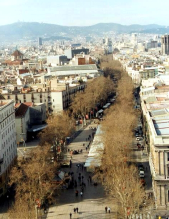 Aerial view of Las Ramblas