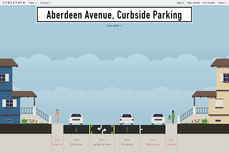 Streetmix: Aberdeen Avenue with curbside parking on north side
