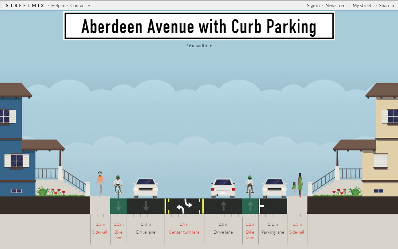 Streetmix: Aberdeen Avenue with curb parking and bike lanes