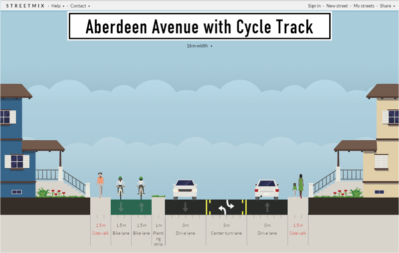 Streetmix: Aberdeen Avenue with protected cycle track
