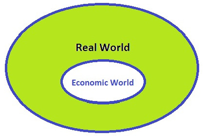 Venn diagram: Real world and economic world